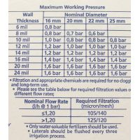 Капельная лента эмиттерная Sunstream 20см 6 ml (1000м) 1.6 л/ч